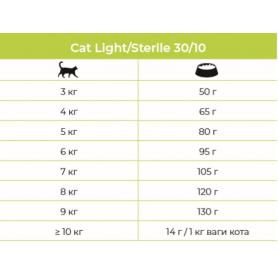 Eminent Cat Light/Sterile корм для стерилізованих кішок та котів при надлишковій вазі 10 кг
