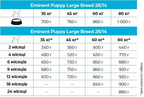 https://pets.alfa-vet.com/image/catalog/puppylarge.png